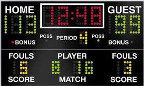 The Scoreboard!